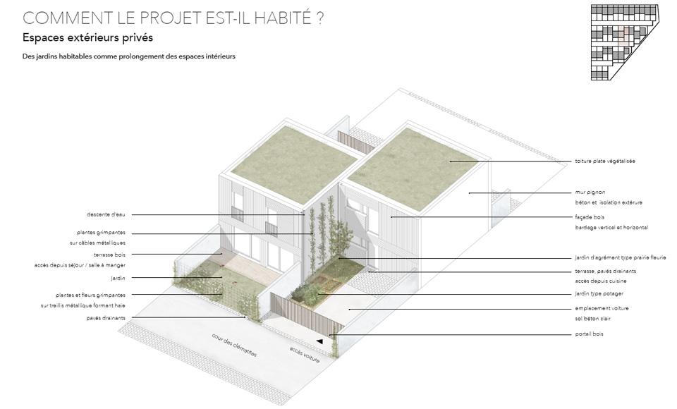 Espaces extérieurs du projet de construction de 32 logements sociaux